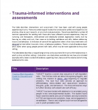 Trauma-Informed Interventions and Assessments
